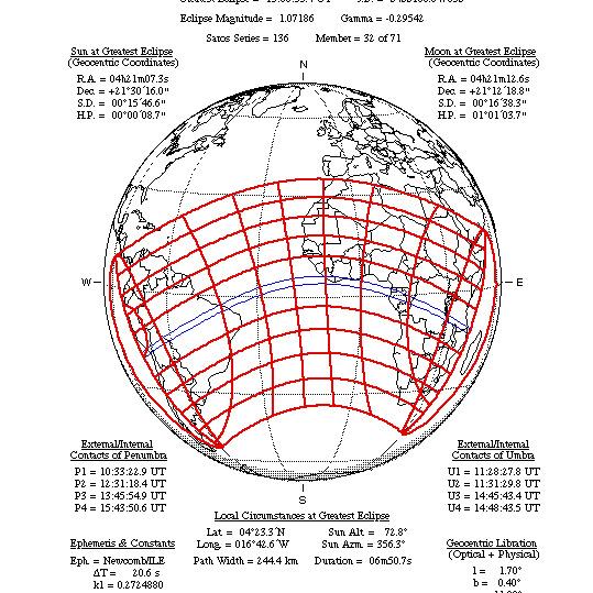 Całkowite zaćmienie Słońca, 29 maja 1919 roku