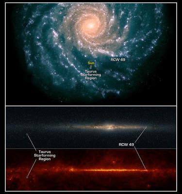 Lokalizacja RCW 49 i rejonów formowania gwiazd z Byka