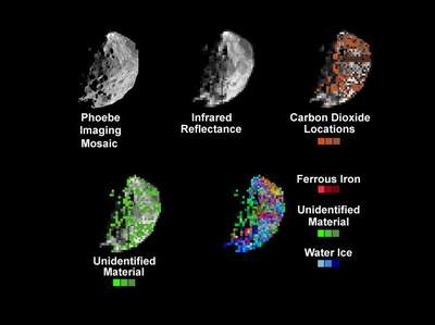 Skład mineralny Febe