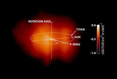 Magnetosfera Saturna