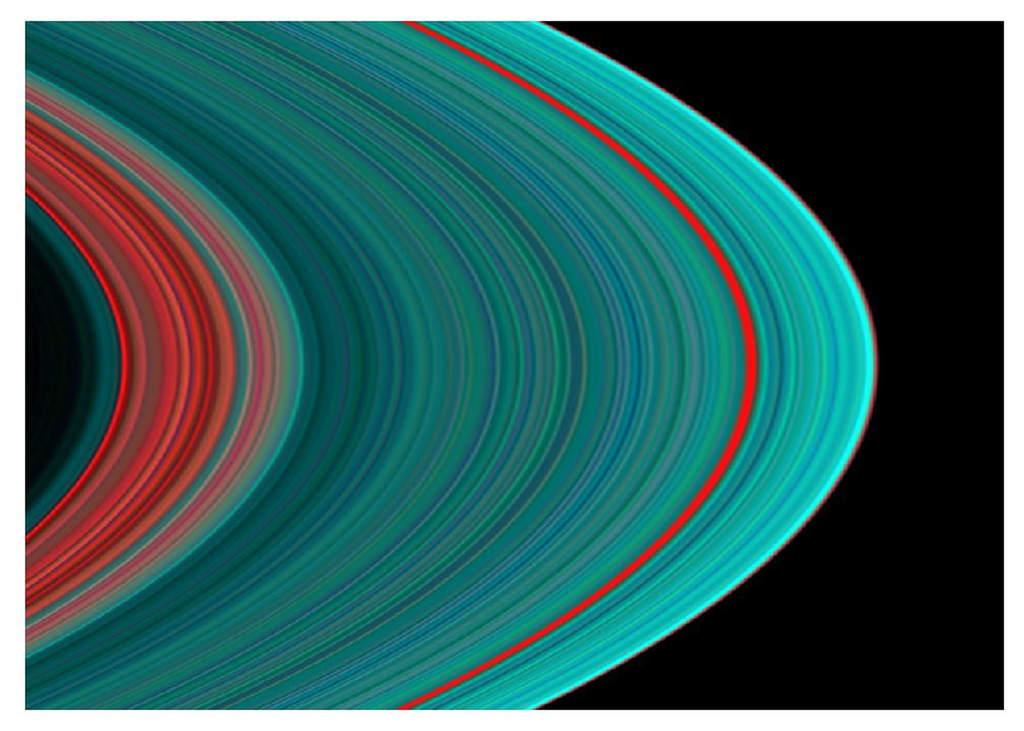 Przerwa Cassiniego i pierścień A w nadfiolecie