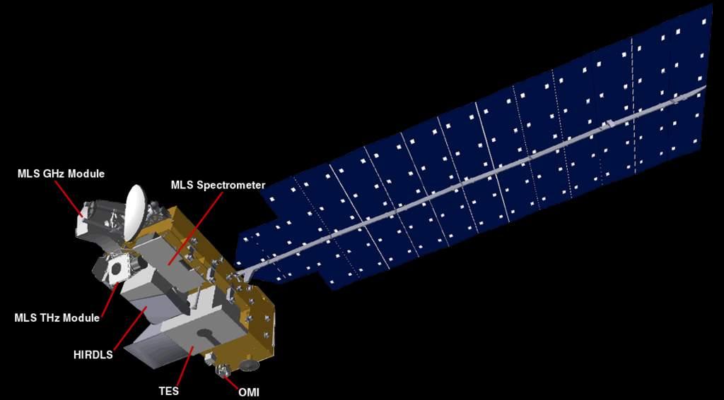 Satelita AURA