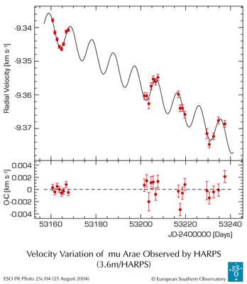 Miu Arae - Wyniki badań astrosejsmicznych