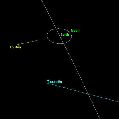 Toutatis - powiększenie okolic Ziemi