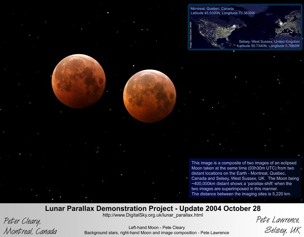 28 października 2004 - paralaksa Księżyca