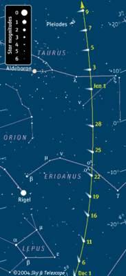 Położenie Komety Machholz