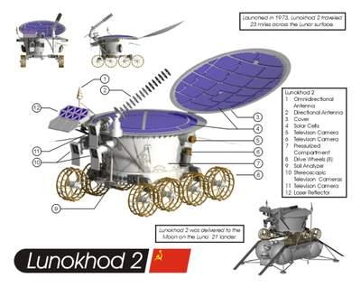 Łunochod-2