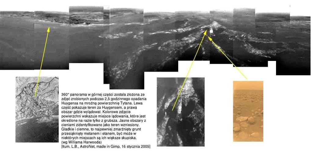 Huygens - studium powierzchni Tytana