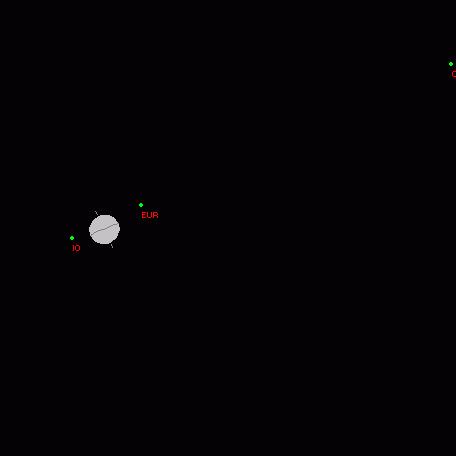 Księżyce Jowisza 4 kwietnia 2005 o 0:00
