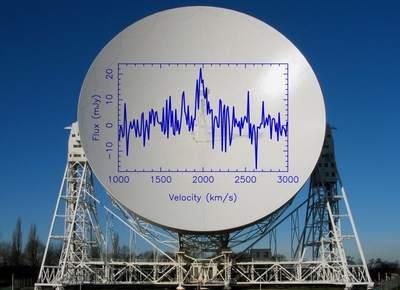 Lovell Telescope iodkrycie VIRGOHI21