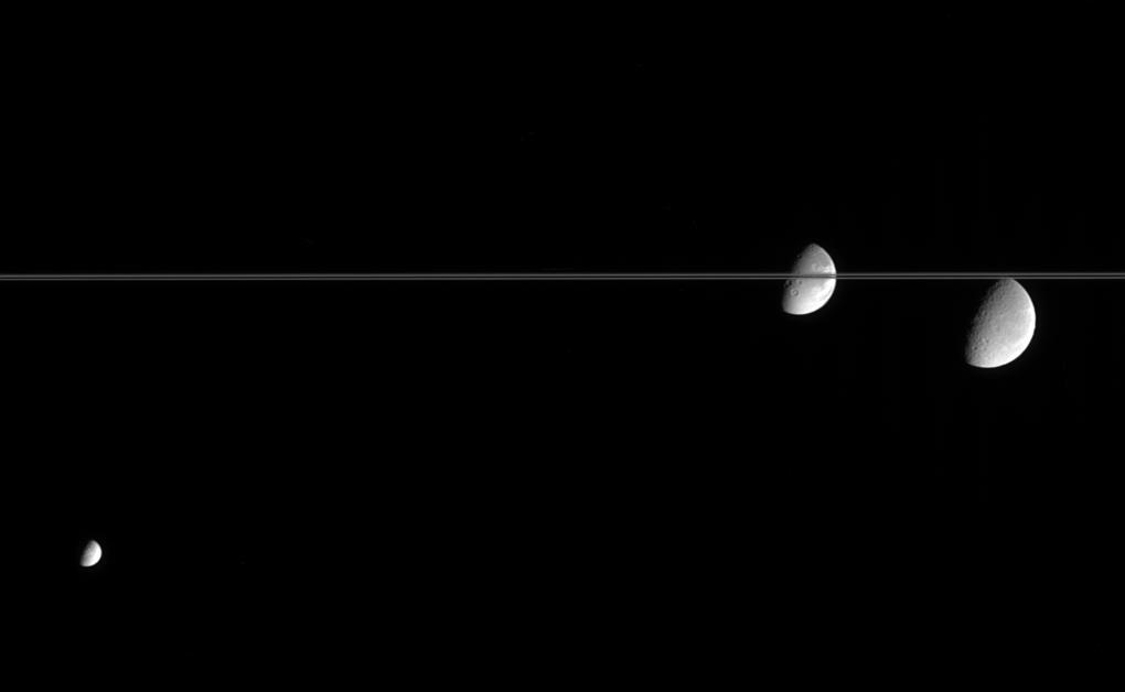 Mimas, Diona i Rea