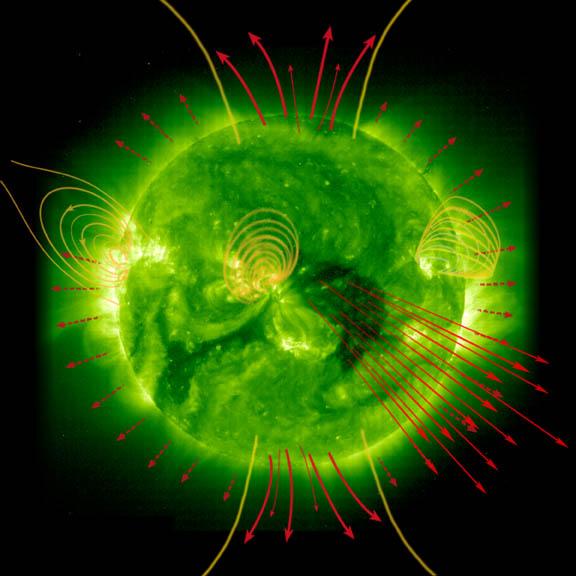 Struktura magnetyczna Słońca a prędkość wiatru słonecznego