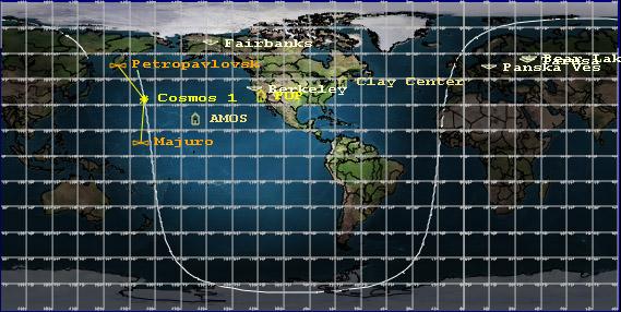 Przewidywany tor Cosmos 1
