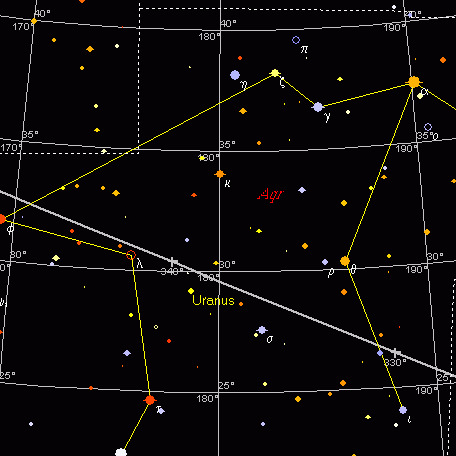 Uran 1 września 2005 roku