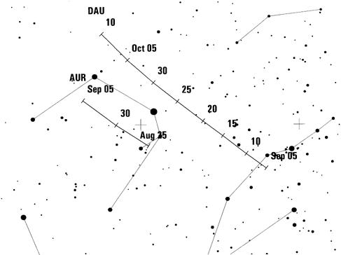 Położenie radiantów alfa i delta Aurygidów