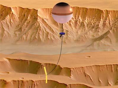 Balon marsjański