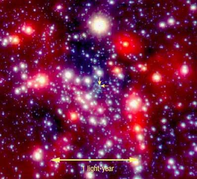 Środek Drogi Mlecznej