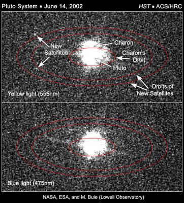Archiwalne zdjęcia Plutona