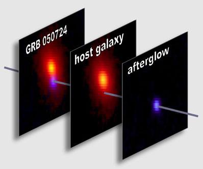 Krótki rozbłysk GRB 050724
