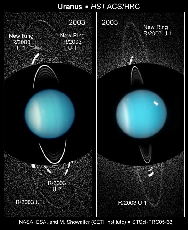 Nowe księżyce Urana (2005)