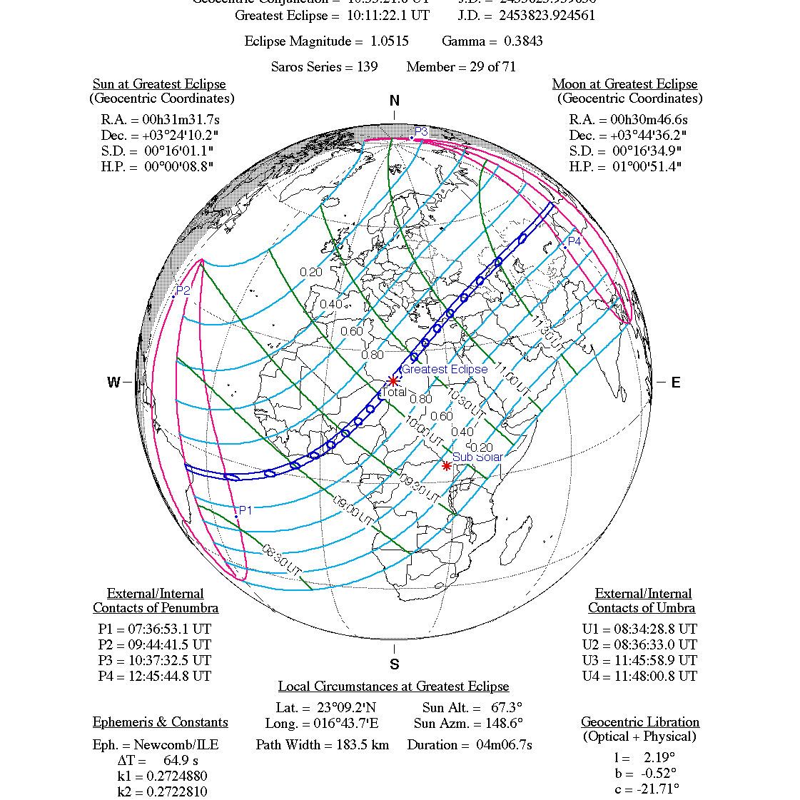 Zaćmienie Słońca 29 marca 2006 - mapa
