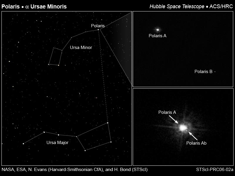 Układ potrójny Gwiazdy Polarnej 1
