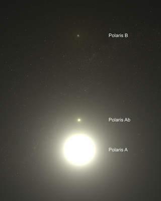 Układ potrójny Gwiazdy Polarnej 2