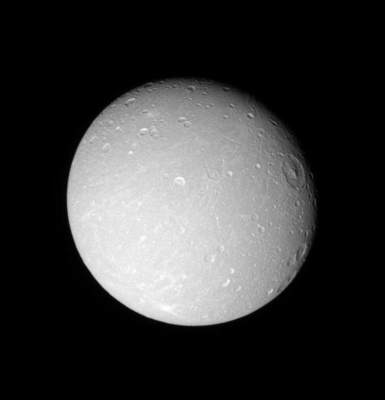 Dione monochromatyczna
