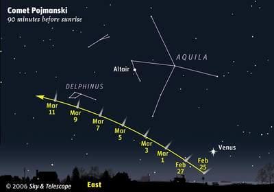 Kometa Pojmańskiego - mapka