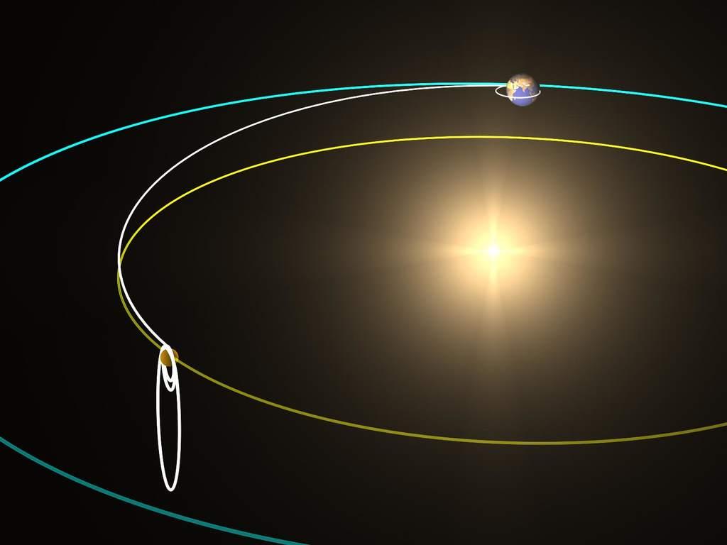 Trasa Venus Express