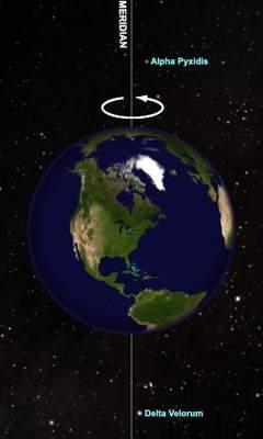 Czas gwiazdowy vs czas słoneczny (II)