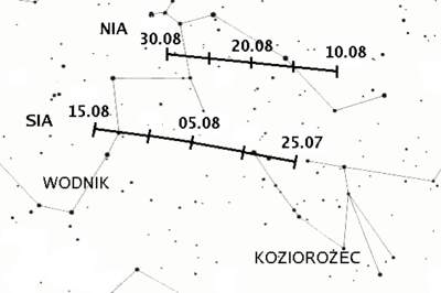 Ruch radiantów rojów kompleksu Aquarydow-Capricornidów (2)