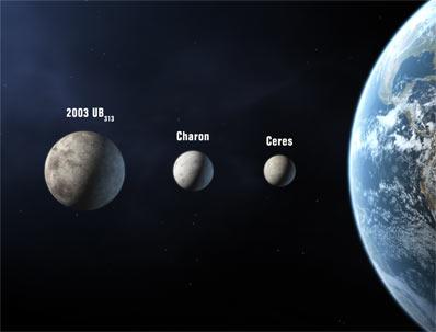 Trzy nowe planety Układu Słonecznego