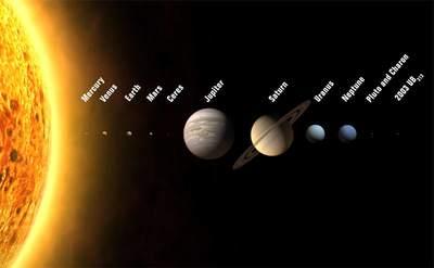 Nowy Układ Słoneczny