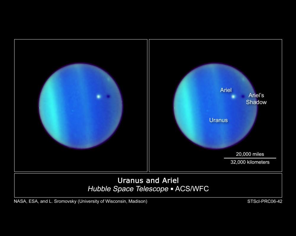 Zaćmienie na Uranie