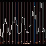 Radiowe obserwacje Geminidów