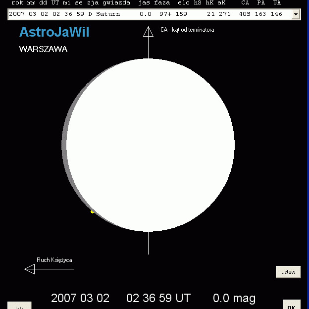 Zakrycie Saturna Warszawa