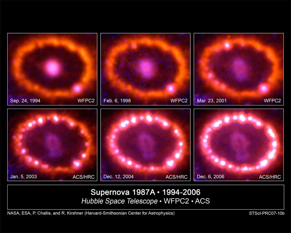 Zestawienie zdjęć wewnętrznego pierścienia SN 1987A