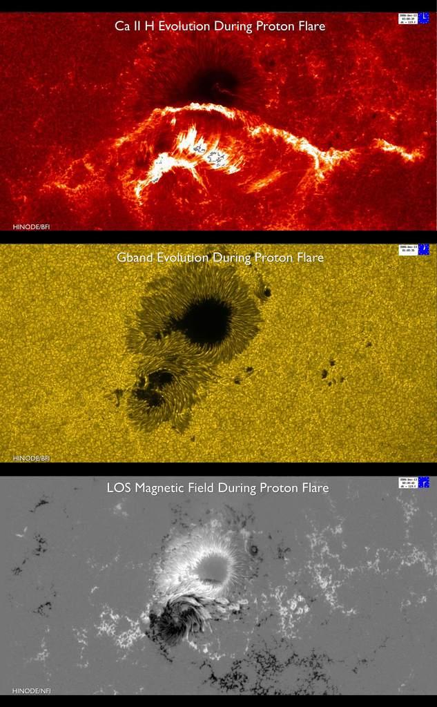 Wybuch plamy słonecznej
