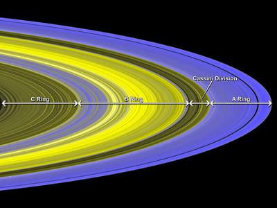 Pierścienie Saturna - fałszywe kolory + podpis