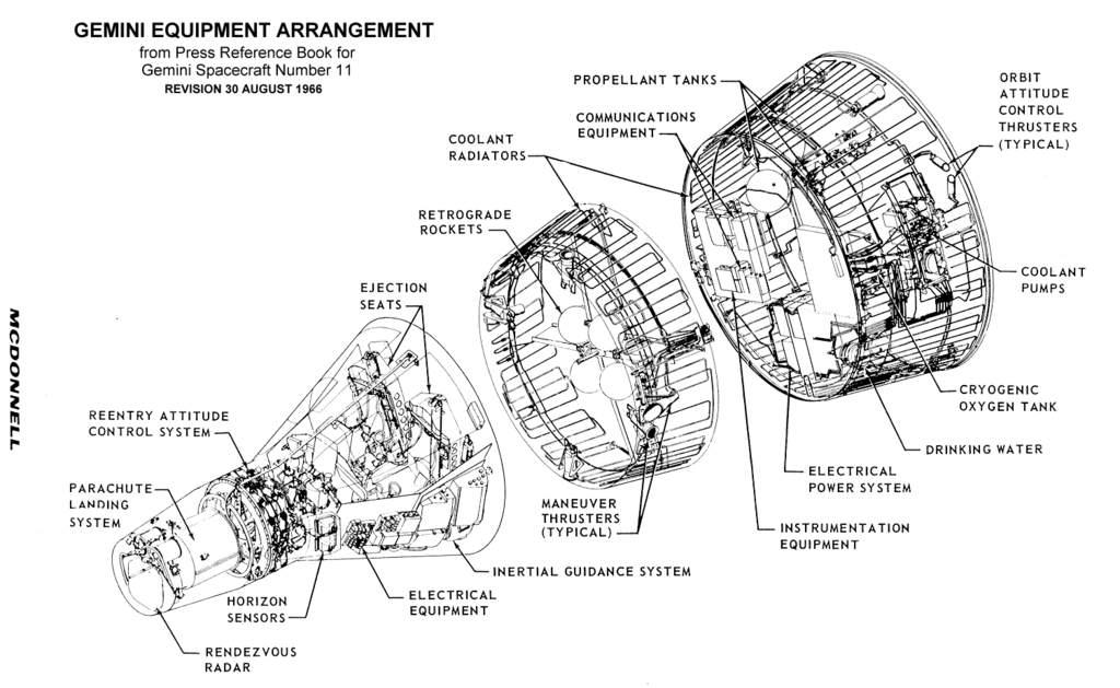 Gemini 4 - schemat