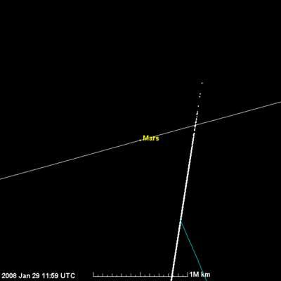 Symulacja zderzenia planetoidy 2007 WD5 zMarsem
