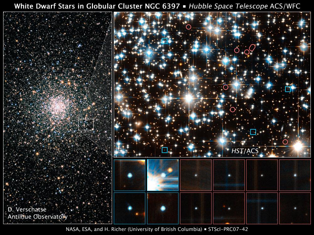 Gromada kulista NGC 6397