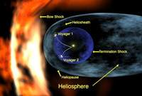 Heliosfera, królestwo Słońca