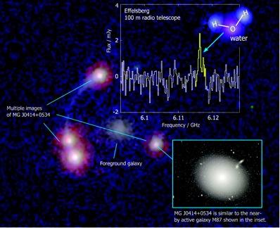 Widmo galaktyki MG J0414-0534
