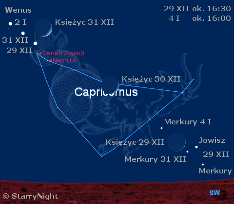 położenie planet i Księżyca widocznych wieczorem pod koniec 2008 roku