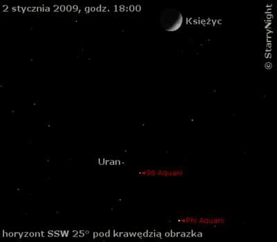 złączenie Księżyca zUranem 2 stycznia 2009