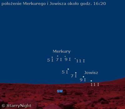Położenie Merkurego naniebie wstyczniu 2009