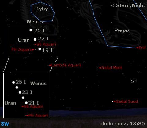 Położenie Wenus i Urana w czwartym tygodniu stycznia 2009