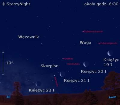 Położenie Księżyca wczwartym tygodniu stycznia 2009